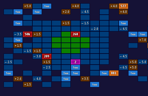 Coc_screen