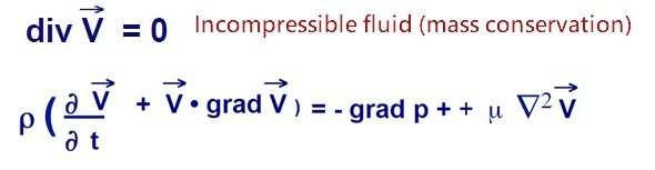 Fluid mechanics equation