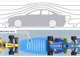 Aerodynamic slipstream