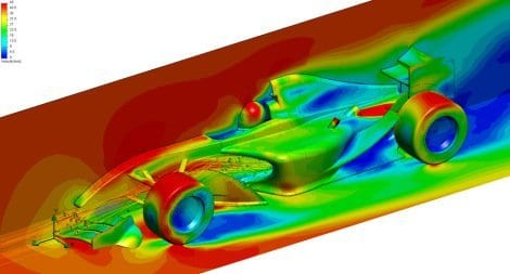 CFD Correlation and Windtunnel