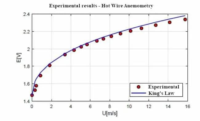 King Law HWA