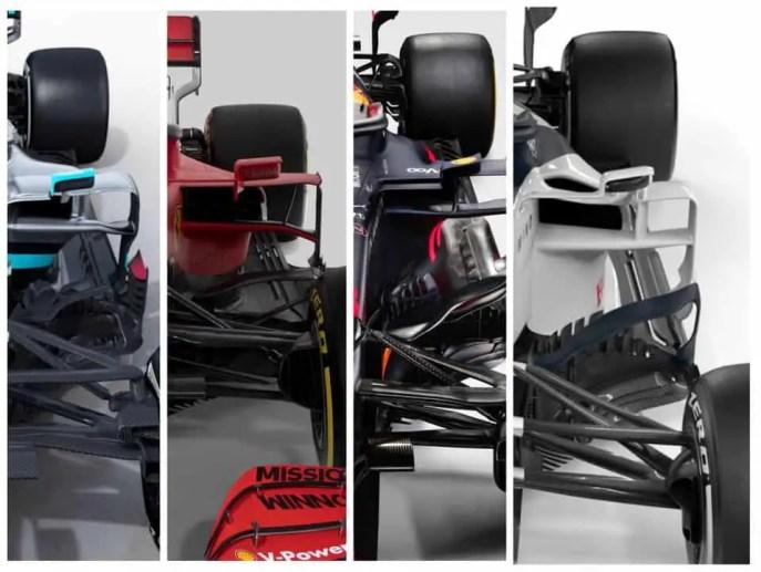 Technical-analysis-2020-F1