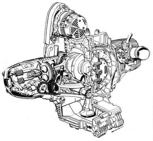 embrayage moto bmw 1100