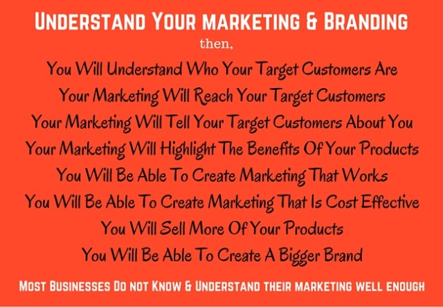 Copy-of-Know-Understand-Your-Customer2 Sales, Marketing & Branding