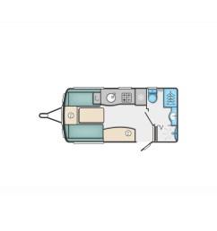 categories caravans new caravans swift caravans  [ 1600 x 1100 Pixel ]