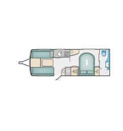 categories caravans new caravan offers new caravans special offers swift caravans  [ 1600 x 1100 Pixel ]