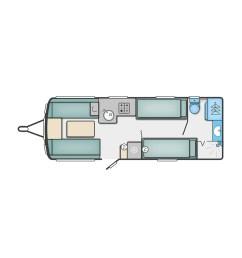 categories caravans new caravan offers new caravans special offers swift caravans  [ 1440 x 1100 Pixel ]