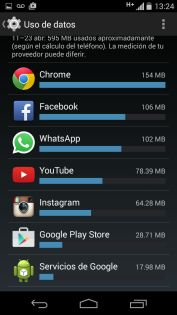 uso-de-datos-aplicaciones-celular