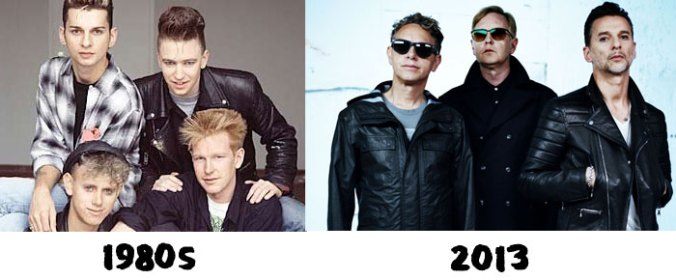 Depeche Mode 1980s and 2013
