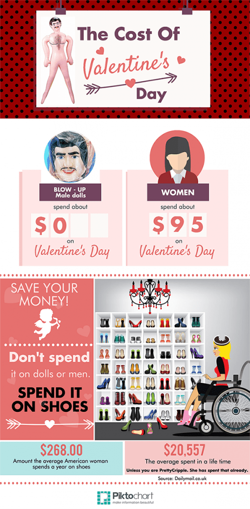 Infographic for Valentine's Day for blow up dolls and women