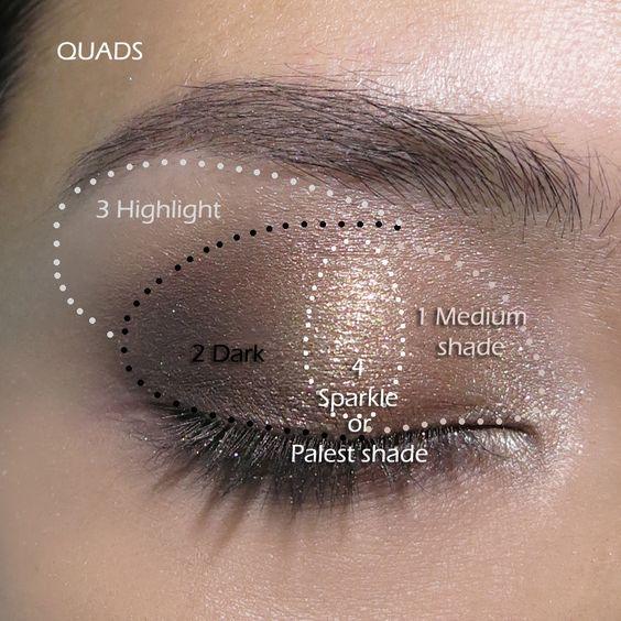 10 Super Easy Step By Eyeshadow