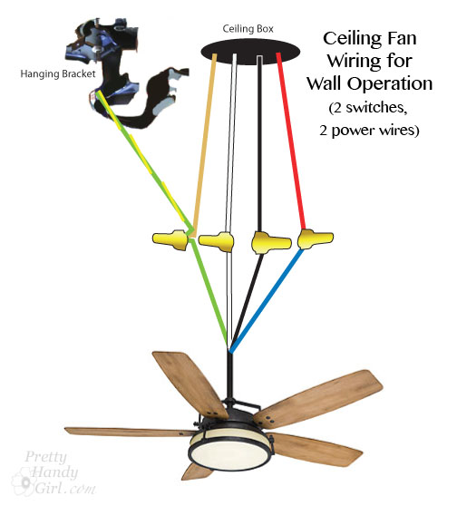 how to install a ceiling fan pretty handy girl rh prettyhandygirl com ceiling fan install instructions canarm ceiling fan installation instructions