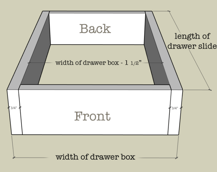 Drawer Box Diagram
