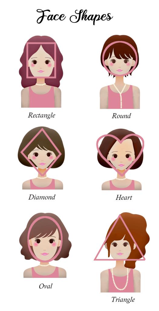 necklace lengths face shape
