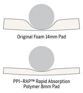Ball Drop Comparison Image
