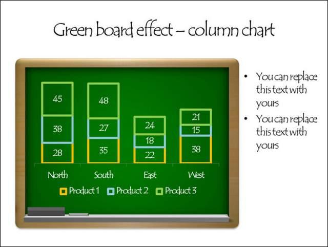 Creative Green Board With Chart
