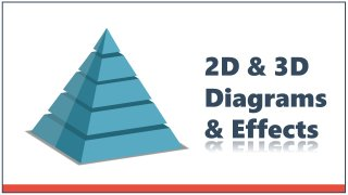 2D and 3D Effects and Graphics Mastery