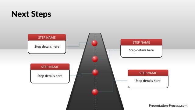 PowerPoint Roadmap Template 2