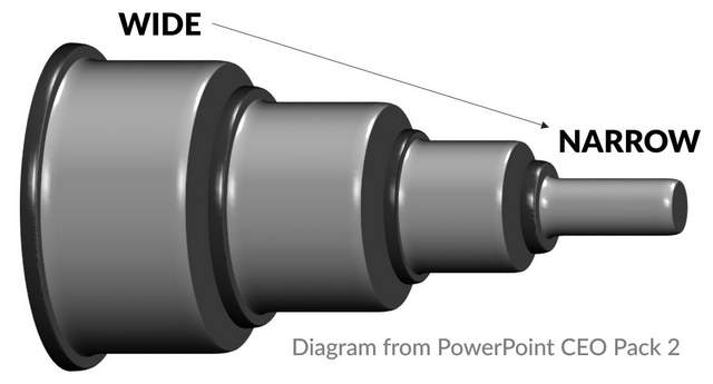 Typical Telescope Diagram