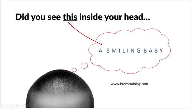 Visual thinking example 1