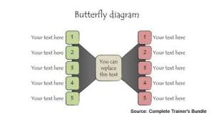 PowerPoint Butterfly Diagram