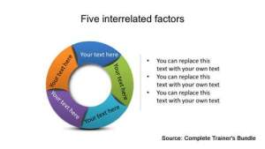 PowerPoint Circle Diagram