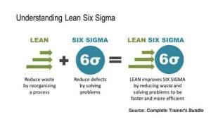 PowerPoint Model 6 Sigma