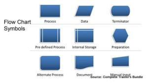PowerPoint Assets Flowchart Icons