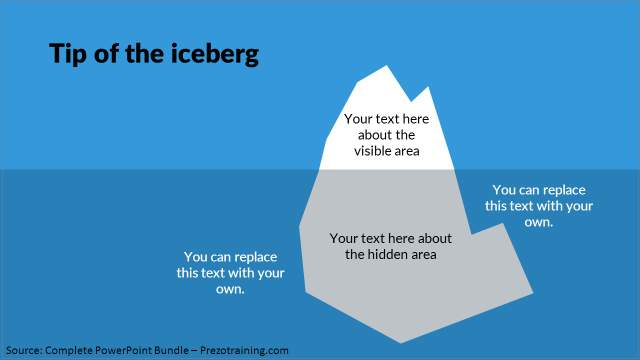 powerpoint-charts-training-iceberg