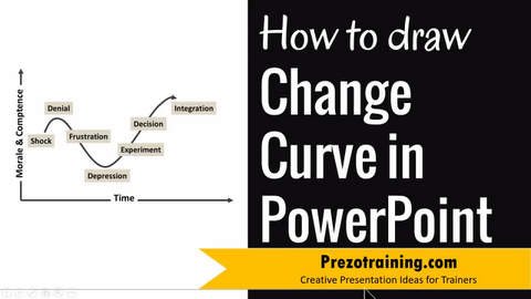 How to Draw Change Curve in PowerPoint