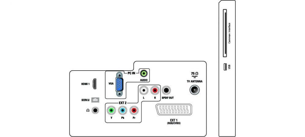 PHILIPS TV LED 22 pollici Full-HD Luminosità 250 cd/m²