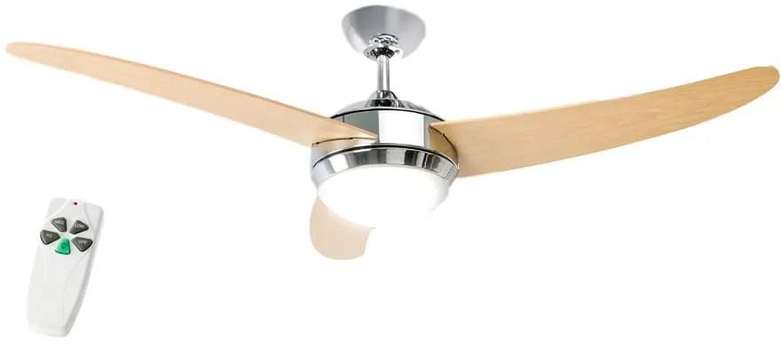 Una lampadario con pale che è efficace in una funzione potrebbe non essere eccellente. Ventilatore Da Soffitto Con Luce 3 Velocita 3 Pale Perenz 7101 Cl Prezzo In Offerta Su Prezzoforte