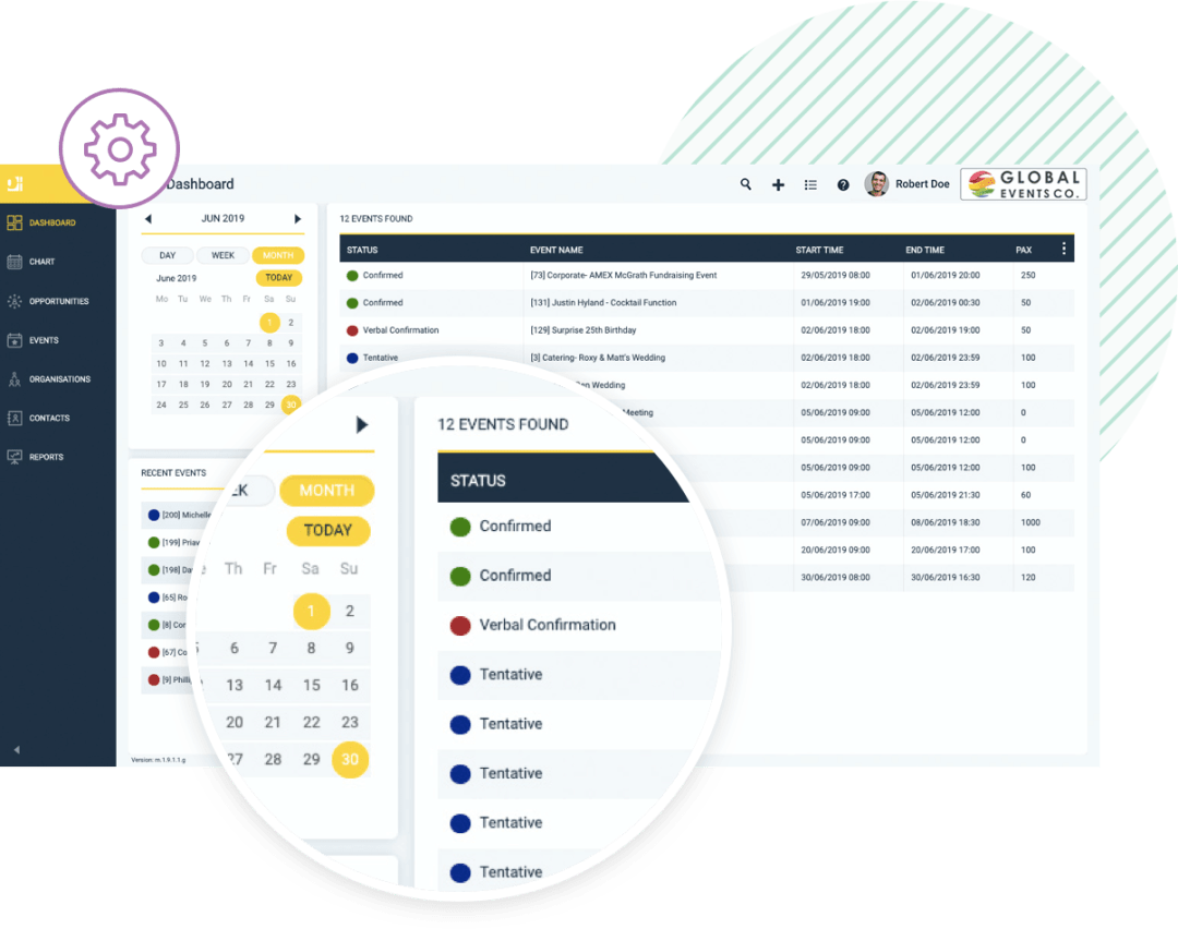 How Priava Software Works