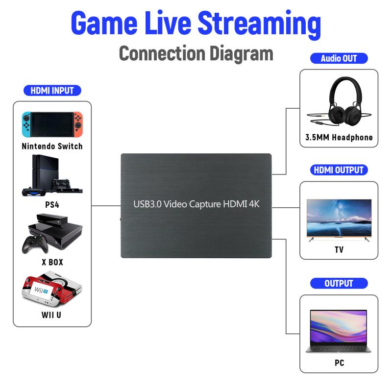 USB3.0高清4K HDMI超高清視頻採集卡帶麥克輸入輸出PS4/Nintendo Switch/Xbox/WiiU遊戲直播採集盒 電腦OBS圖像數據採集推 ...