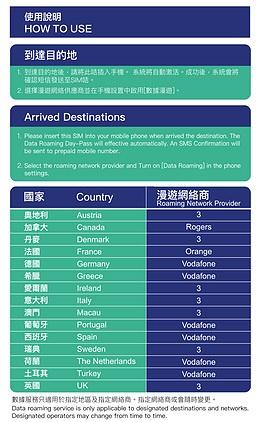 3香港 - 3hk 30日加拿大及15多國及地區歐洲上網卡數據卡Sim卡- 到期日:31/12/2020 - L&T Communication