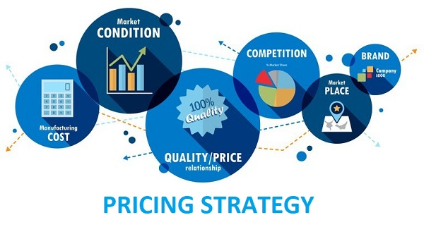 Product Pricing: Which Factors to Consider? : Price2Spy® Blog