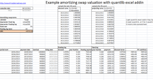 Amortizing interest rate swap valuation excel example