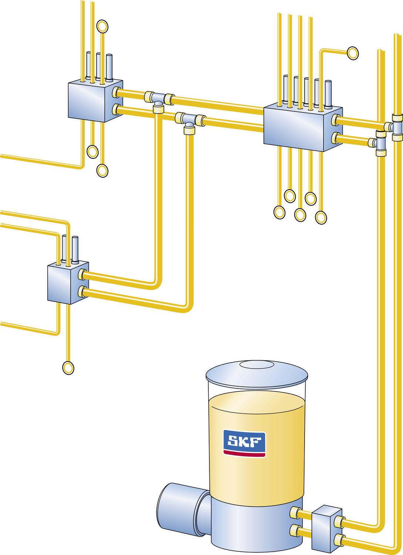 lube oil system diagram suzuki eiger quadrunner wiring automatic lubrication systems price engeneering