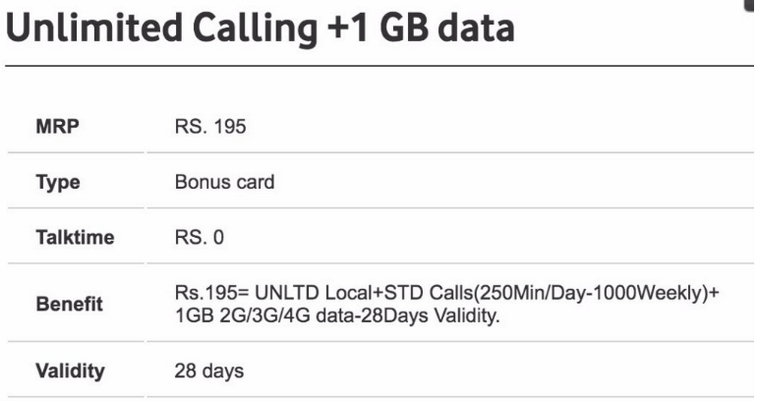 Vodafone 195 Plan Details Recharge