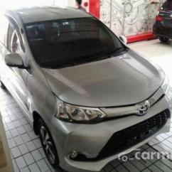 Harga Avanza Grand New Veloz 2016 2018 Putih Toyota 1 5 Pricenia Com