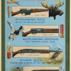 Decorative Glass Jars For Kitchen Kids Play Kitchens Advertising-firearms; Remington Umc, Print, Solid Breech ...