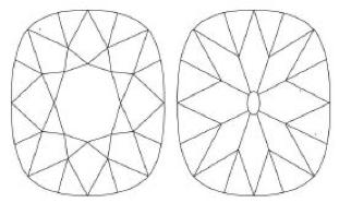 Cushion Cut Diamond: Cushion Cut Diamond Diagram