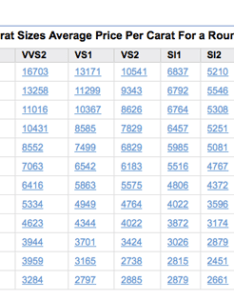 Pricescope   retail diamond price comparison page for rounds from to carats also statistics rh