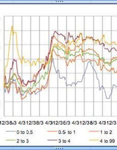 Diamond prices chart from to present updated also get pricing for retail diamonds pricescope rh