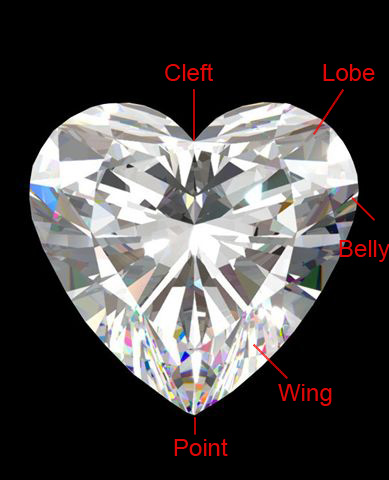 A Buying Guide to Fancy Diamond Shapes