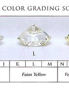 What is the diamond color scale also pricescope rh