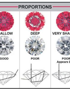Ideal scope reference chart for diamond proportions also the pricescope cuts guide rh
