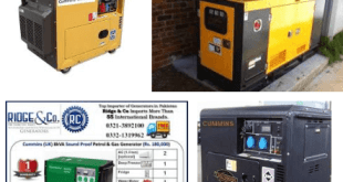 Sound Proof Gas Generators Prices In Pakistan 2019 Latest Models