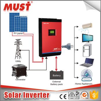 Solar Inverter Price List