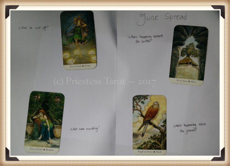cards for June 2017